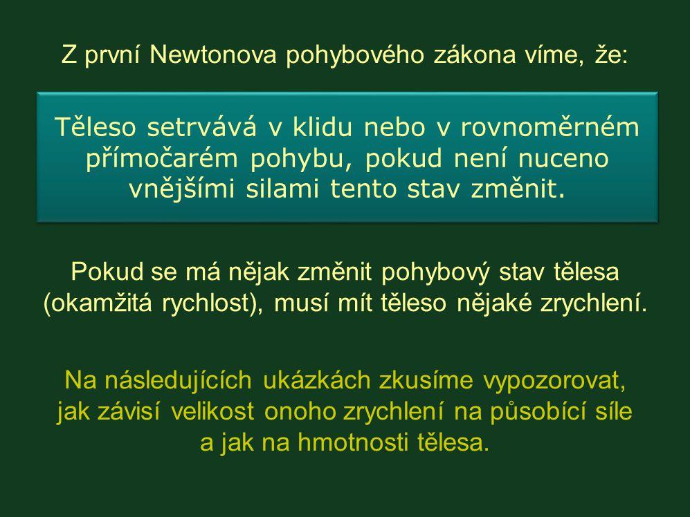 Z první Newtonova pohybového zákona víme, že: