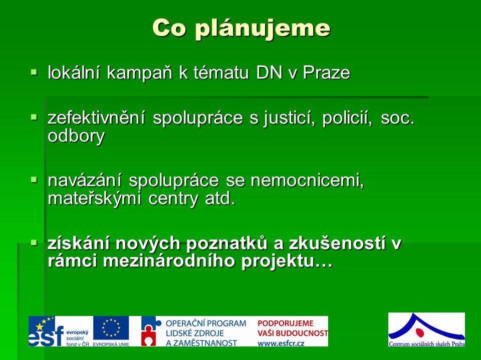 Co plánujeme lokální kampaň k tématu DN v Praze