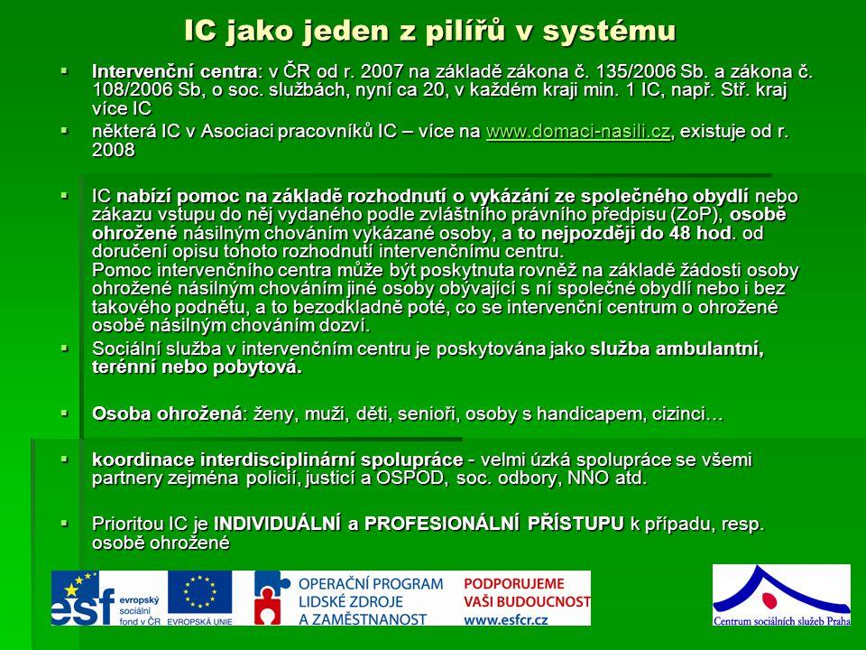 IC jako jeden z pilířů v systému