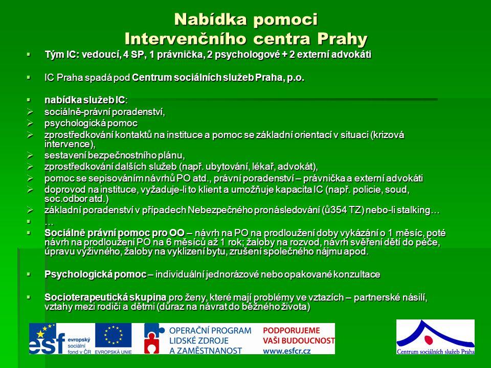 Nabídka pomoci Intervenčního centra Prahy