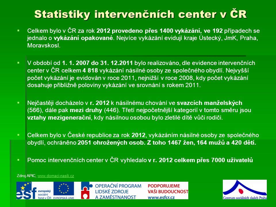 Statistiky intervenčních center v ČR