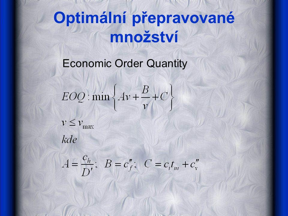 Optimální přepravované množství