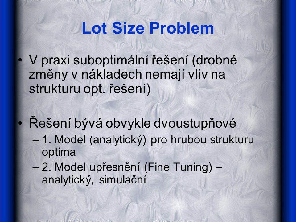 Lot Size Problem V praxi suboptimální řešení (drobné změny v nákladech nemají vliv na strukturu opt. řešení)