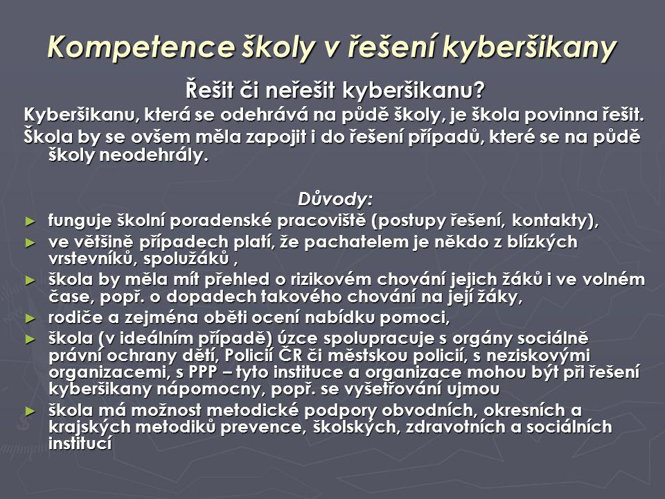 Kompetence školy v řešení kyberšikany
