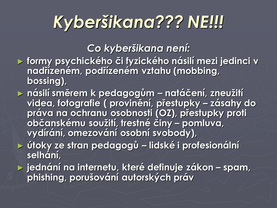 Kyberšikana NE!!! Co kyberšikana není: