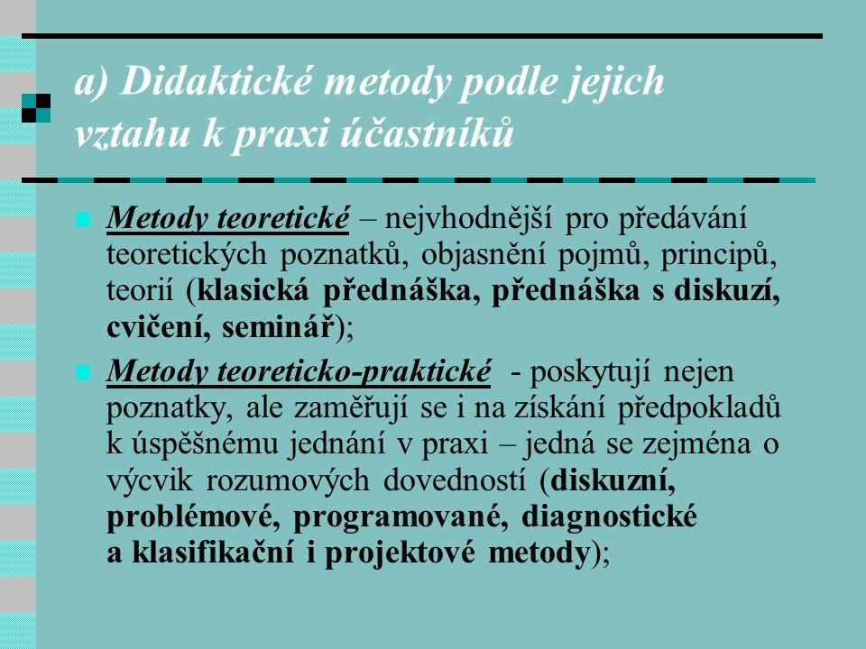 a) Didaktické metody podle jejich vztahu k praxi účastníků