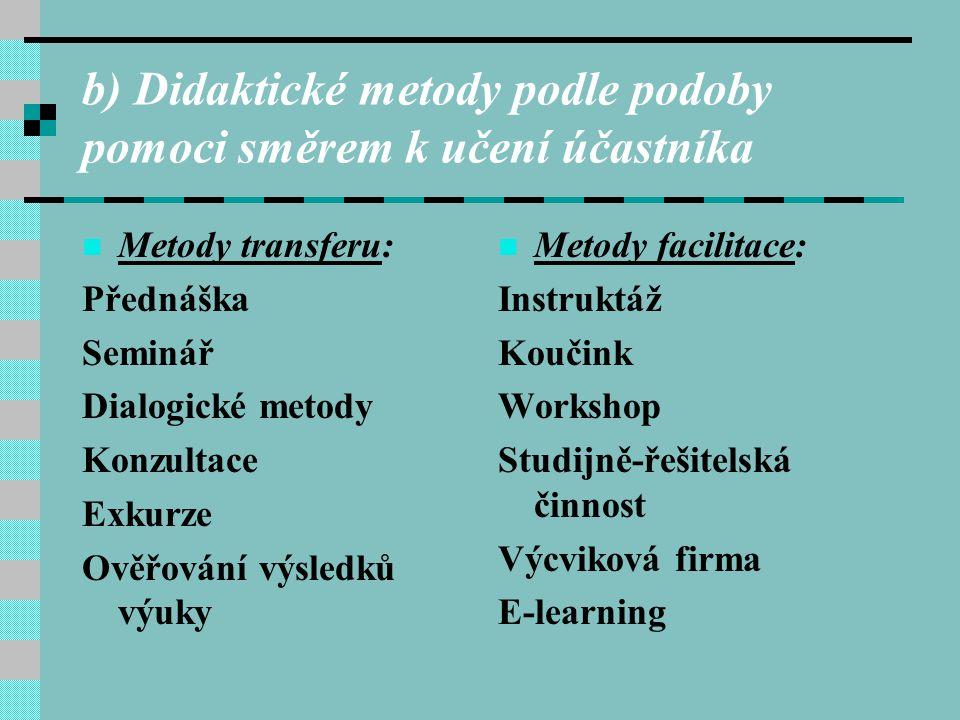 b) Didaktické metody podle podoby pomoci směrem k učení účastníka