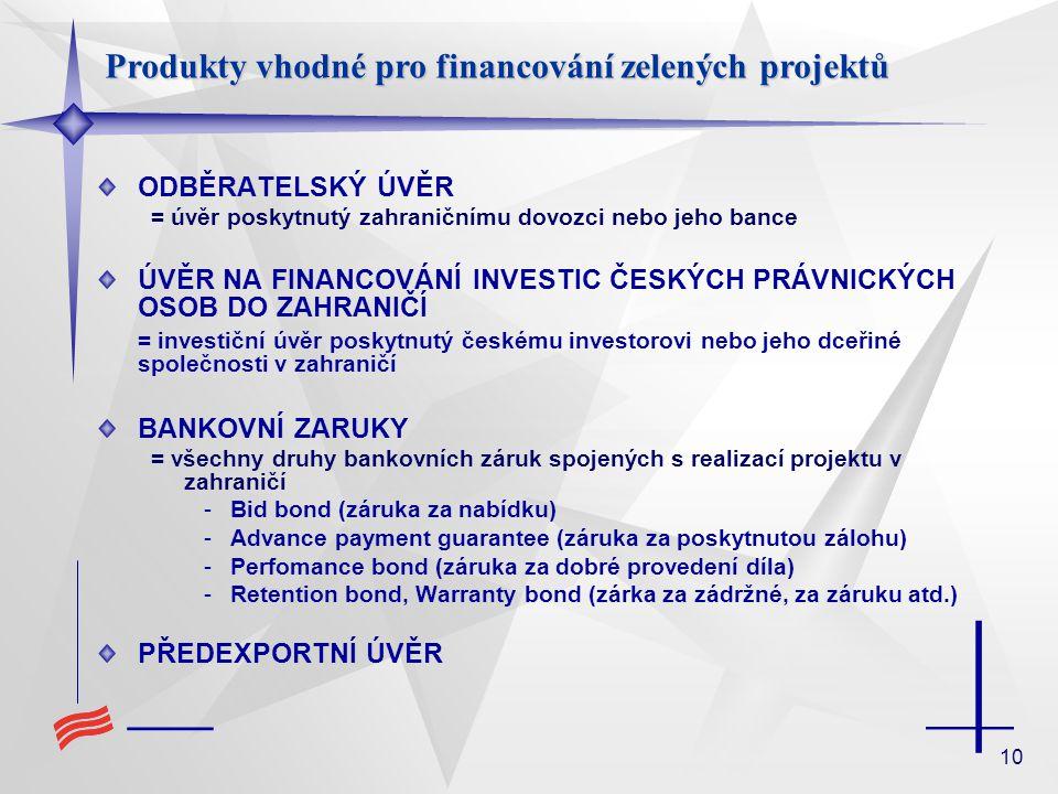 Produkty vhodné pro financování zelených projektů
