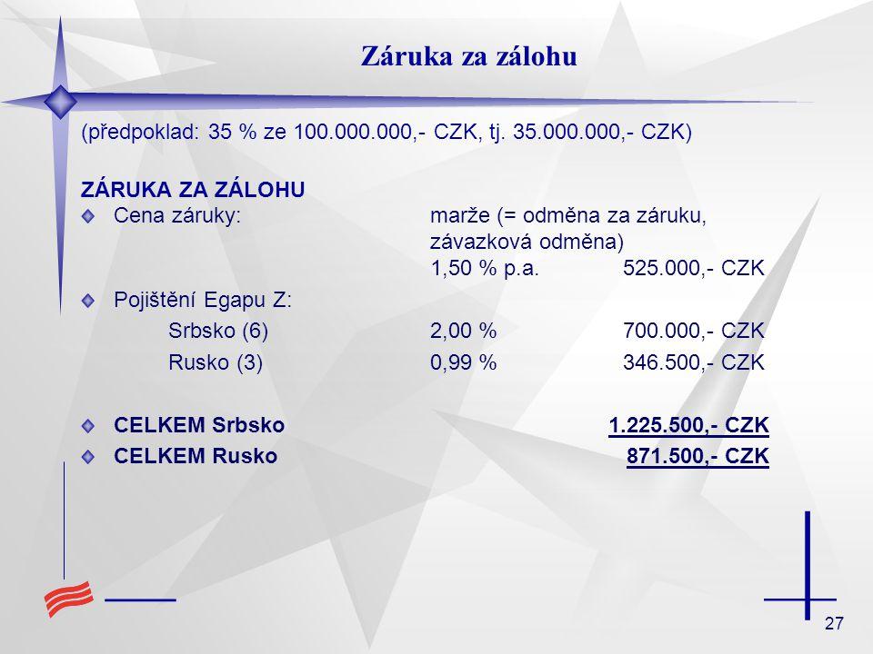 Záruka za zálohu (předpoklad: 35 % ze 100.000.000,- CZK, tj. 35.000.000,- CZK) ZÁRUKA ZA ZÁLOHU. Cena záruky: marže (= odměna za záruku,