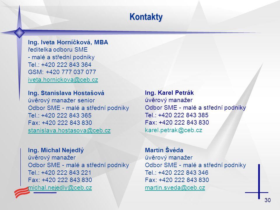 Kontakty Ing. Iveta Horníčková, MBA ředitelka odboru SME