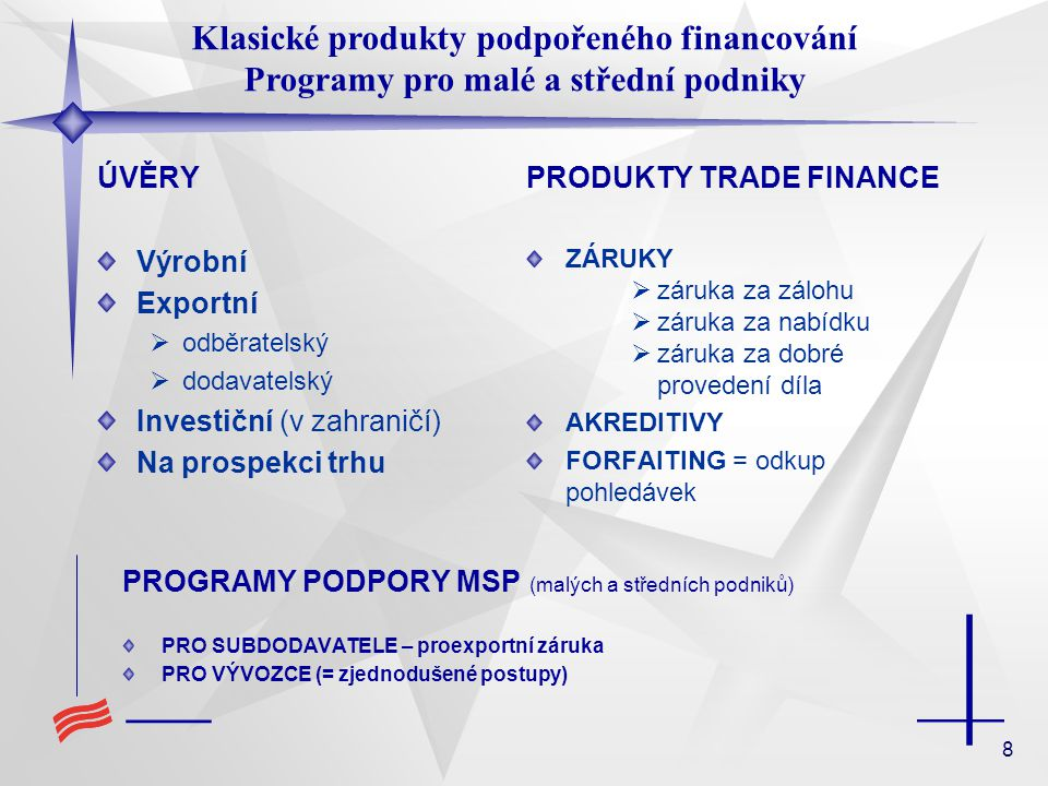 Klasické produkty podpořeného financování