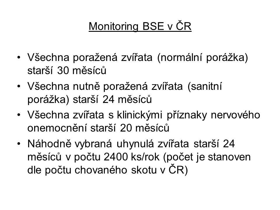 Monitoring BSE v ČR Všechna poražená zvířata (normální porážka) starší 30 měsíců. Všechna nutně poražená zvířata (sanitní porážka) starší 24 měsíců.