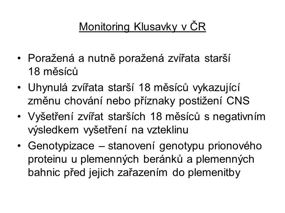 Monitoring Klusavky v ČR