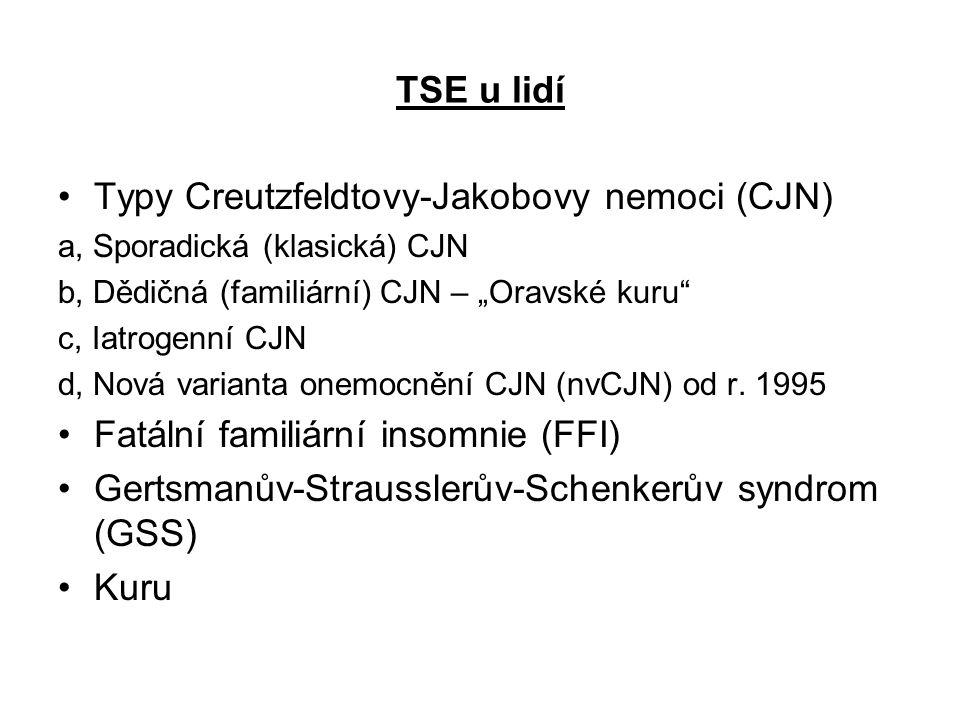 Typy Creutzfeldtovy-Jakobovy nemoci (CJN)