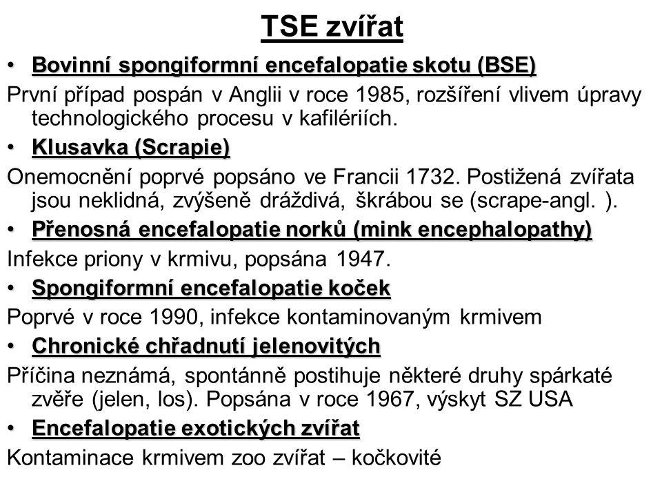 TSE zvířat Bovinní spongiformní encefalopatie skotu (BSE)