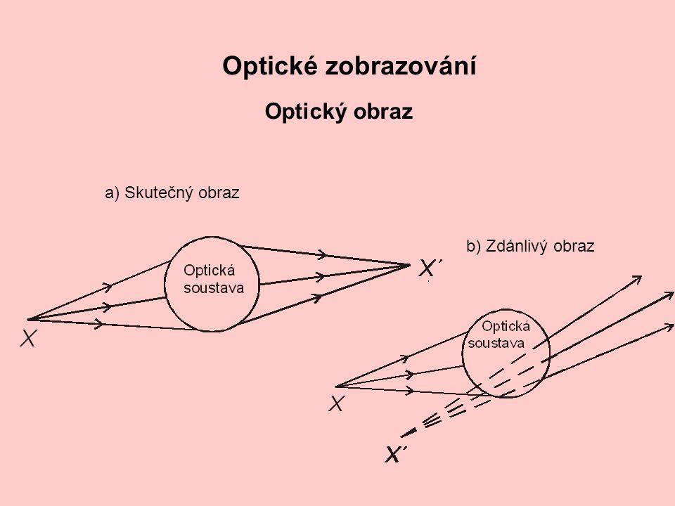 Optické zobrazování Optický obraz Skutečný obraz b) Zdánlivý obraz