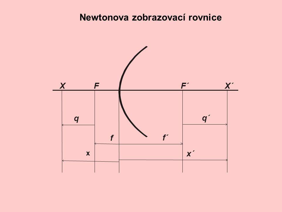 Newtonova zobrazovací rovnice