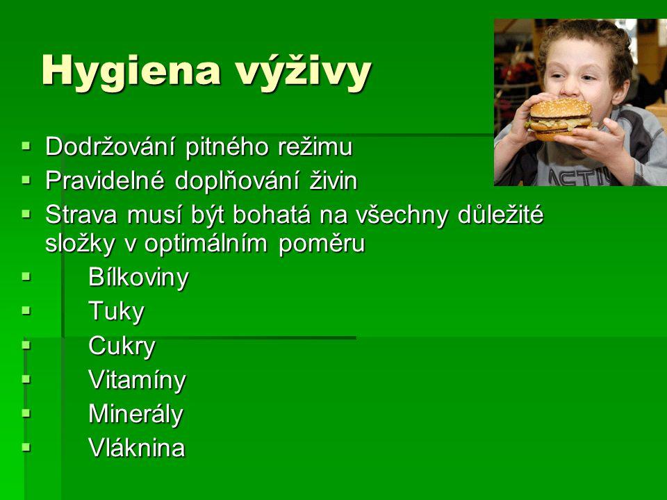 Hygiena výživy Dodržování pitného režimu Pravidelné doplňování živin