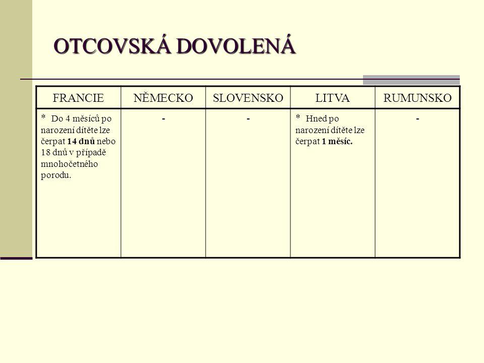 OTCOVSKÁ DOVOLENÁ FRANCIE NĚMECKO SLOVENSKO LITVA RUMUNSKO