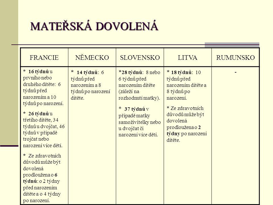 MATEŘSKÁ DOVOLENÁ FRANCIE NĚMECKO SLOVENSKO LITVA RUMUNSKO