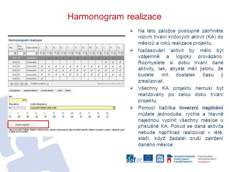 Harmonogram realizace