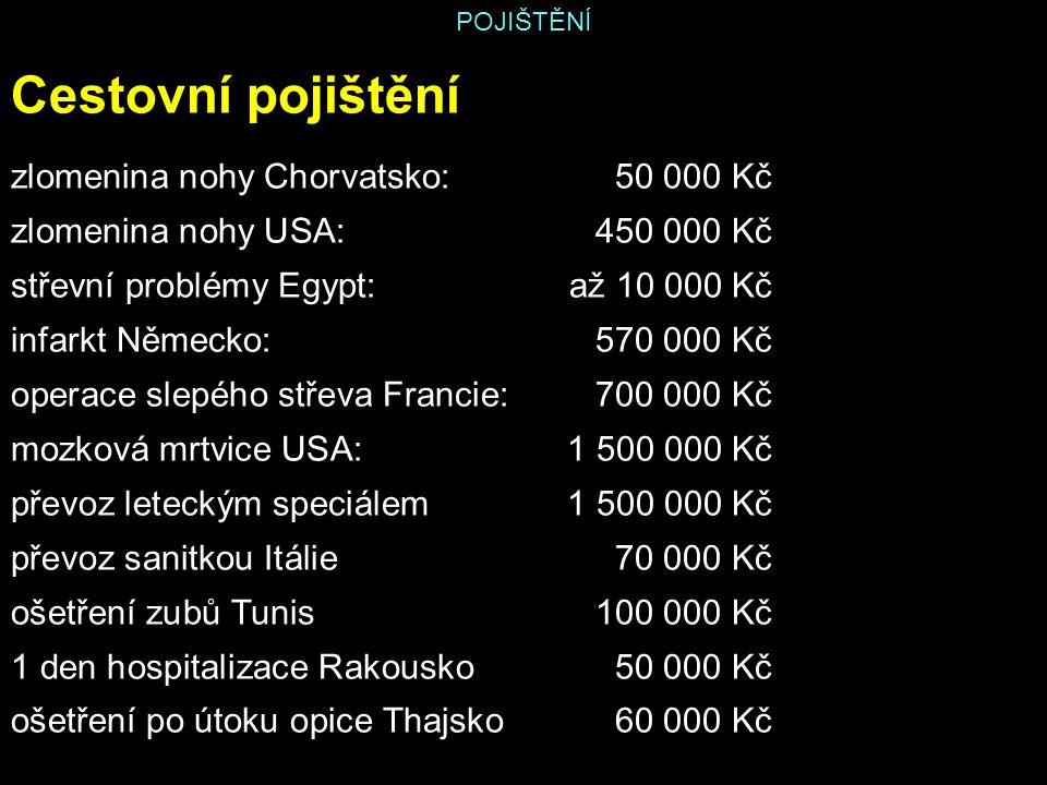 Cestovní pojištění zlomenina nohy Chorvatsko: 50 000 Kč