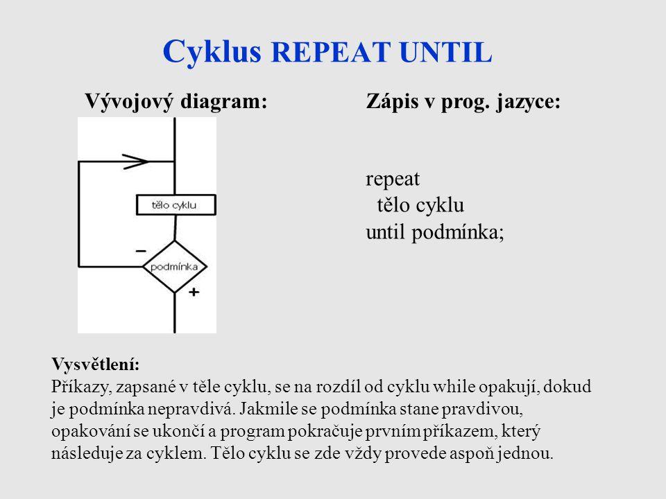 Cyklus REPEAT UNTIL Vývojový diagram: Zápis v prog. jazyce: repeat