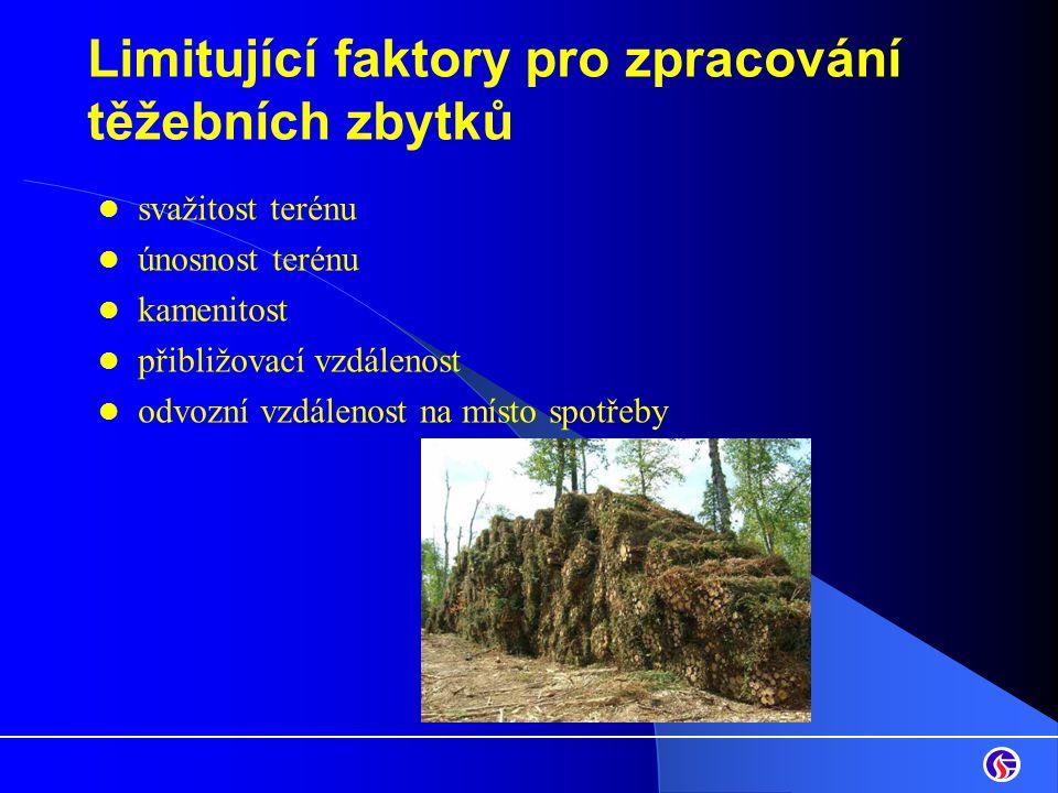 Limitující faktory pro zpracování těžebních zbytků