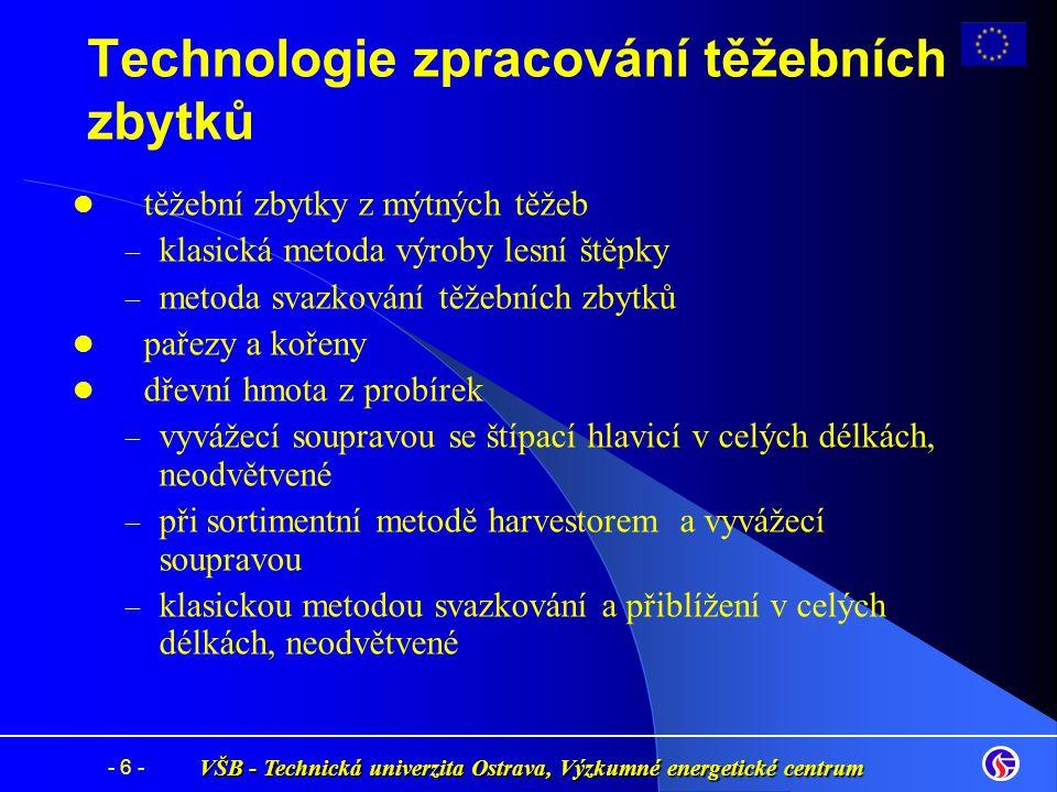 Technologie zpracování těžebních zbytků