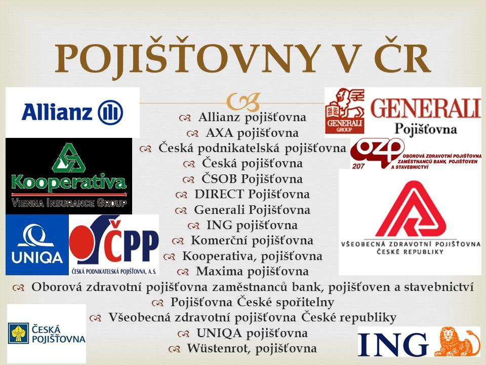 POJIŠŤOVNY V ČR Allianz pojišťovna AXA pojišťovna