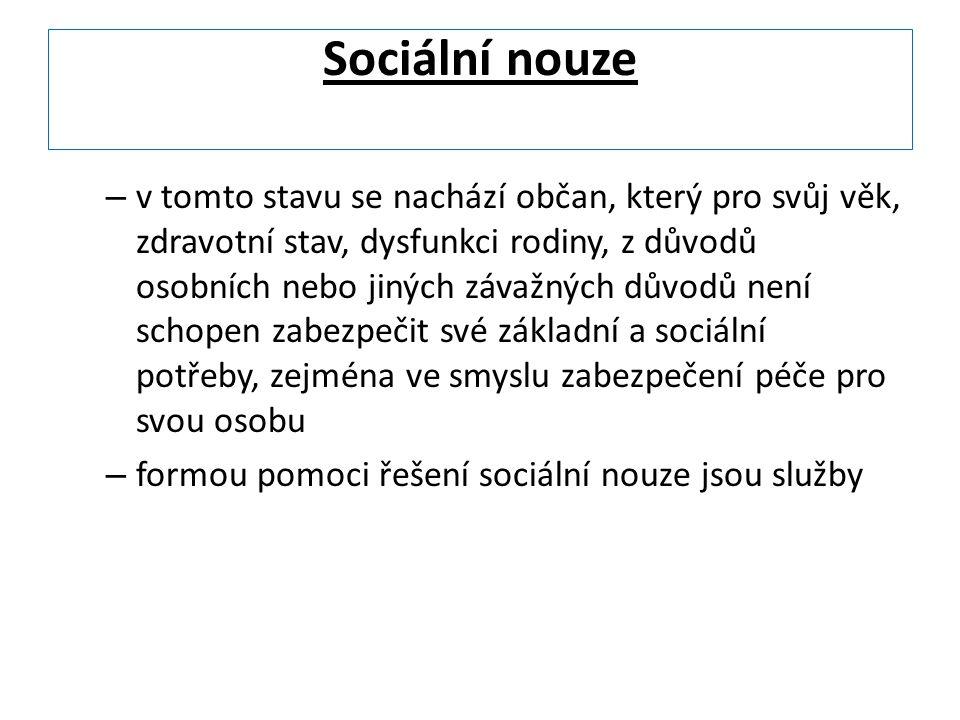 Sociální nouze