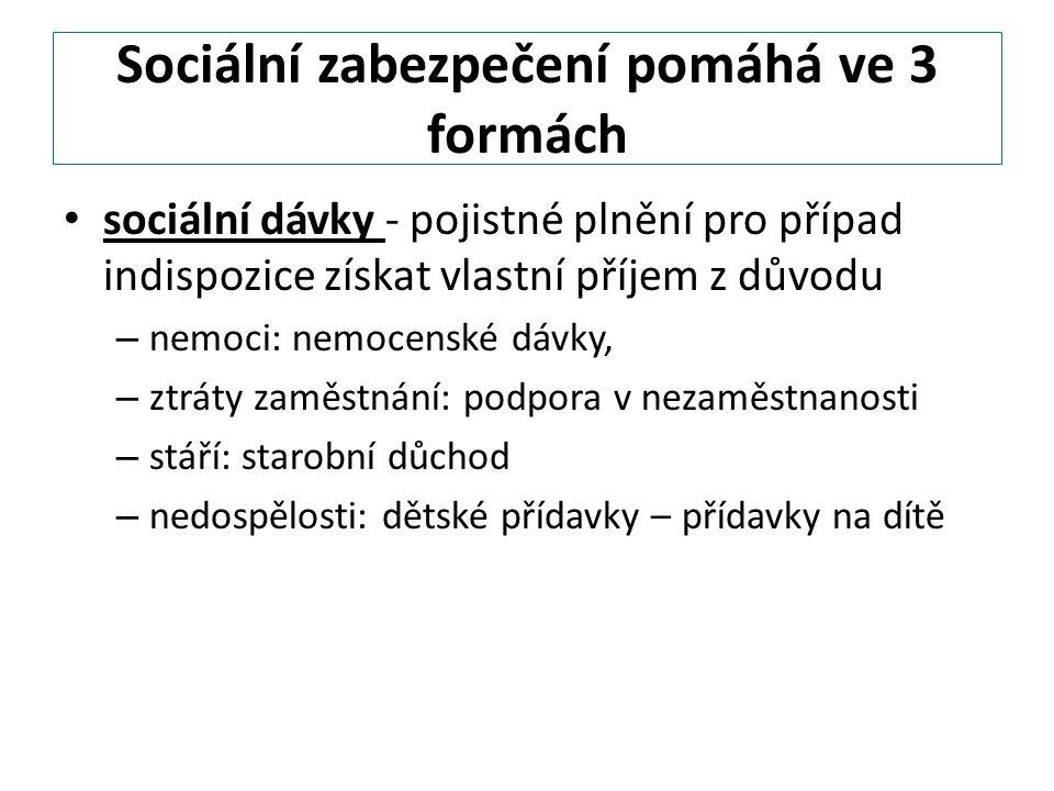 Sociální zabezpečení pomáhá ve 3 formách