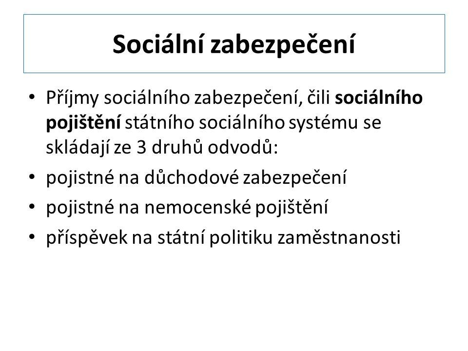 Sociální zabezpečení Příjmy sociálního zabezpečení, čili sociálního pojištění státního sociálního systému se skládají ze 3 druhů odvodů:
