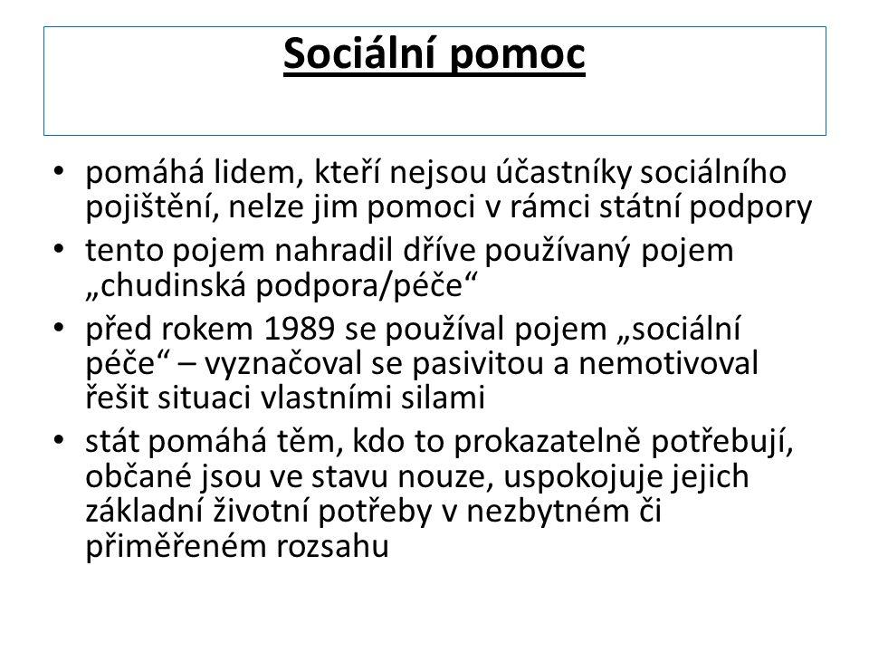 Sociální pomoc pomáhá lidem, kteří nejsou účastníky sociálního pojištění, nelze jim pomoci v rámci státní podpory.