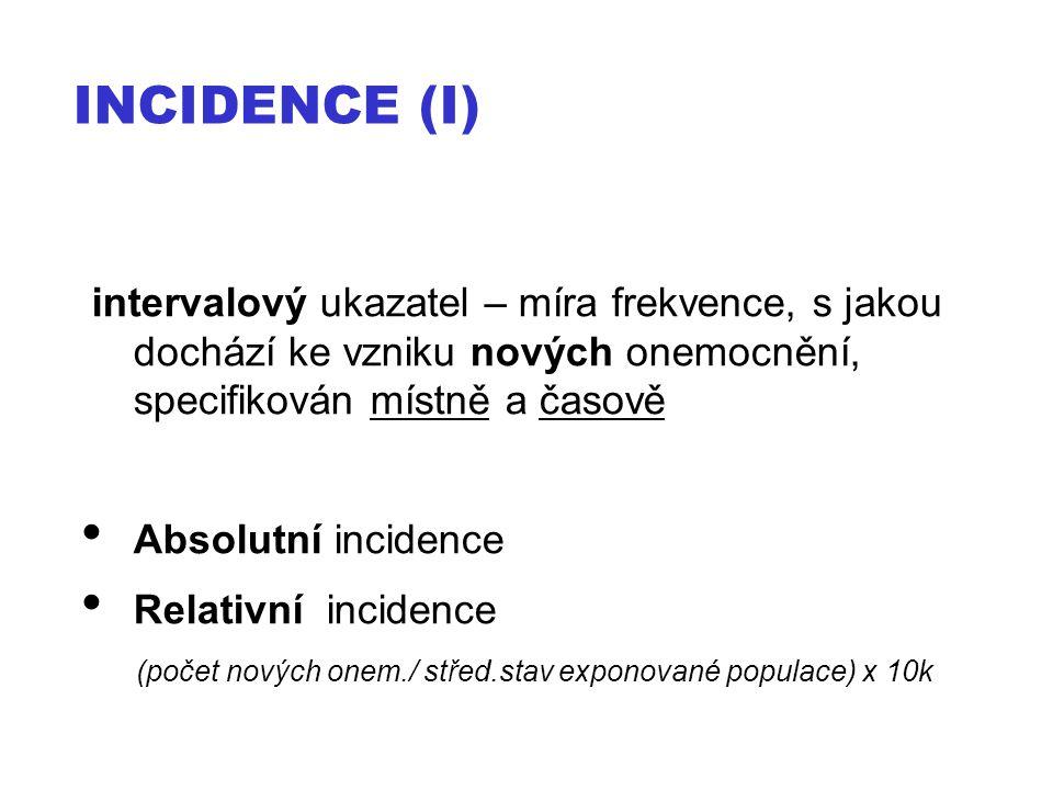 INCIDENCE (I) intervalový ukazatel – míra frekvence, s jakou dochází ke vzniku nových onemocnění, specifikován místně a časově.
