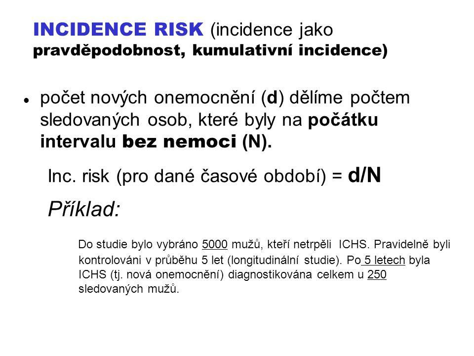 INCIDENCE RISK (incidence jako pravděpodobnost, kumulativní incidence)