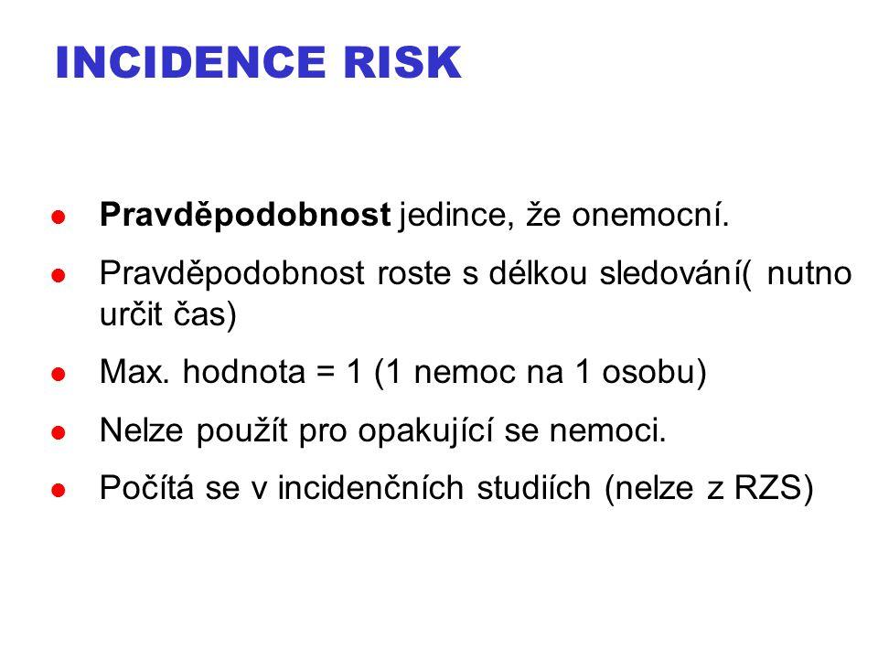 Incidence risk Pravděpodobnost jedince, že onemocní.