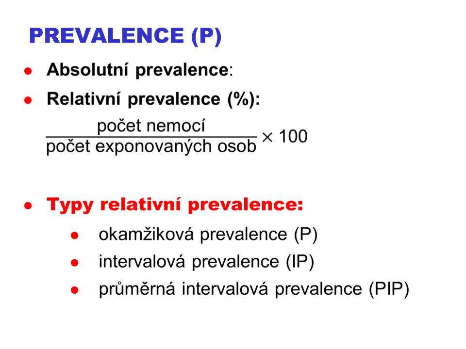 PREVALENCE (P)