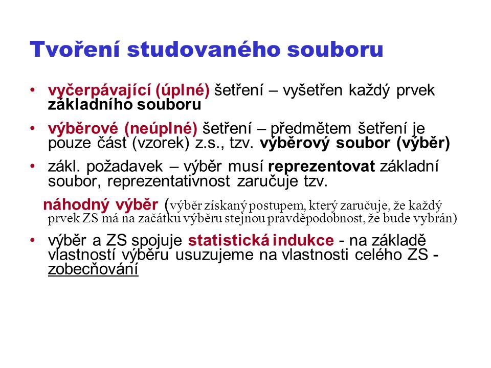 Tvoření studovaného souboru
