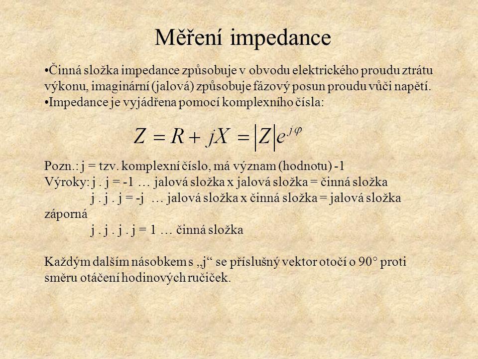 Měření impedance