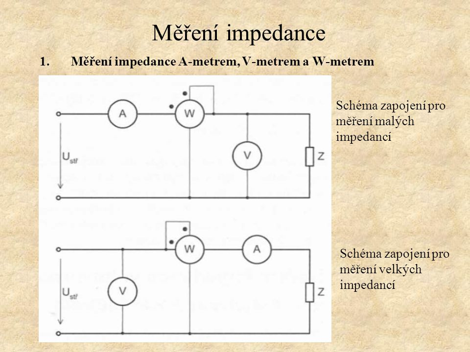 Měření impedance Měření impedance A-metrem, V-metrem a W-metrem