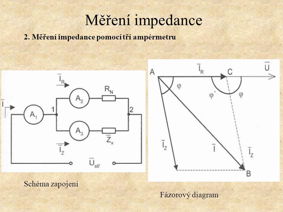 Měření impedance 2. Měření impedance pomocí tří ampérmetru