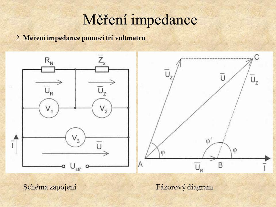 Měření impedance 2. Měření impedance pomocí tří voltmetrů