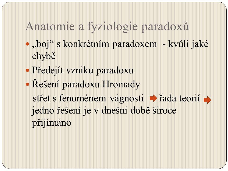 Anatomie a fyziologie paradoxů