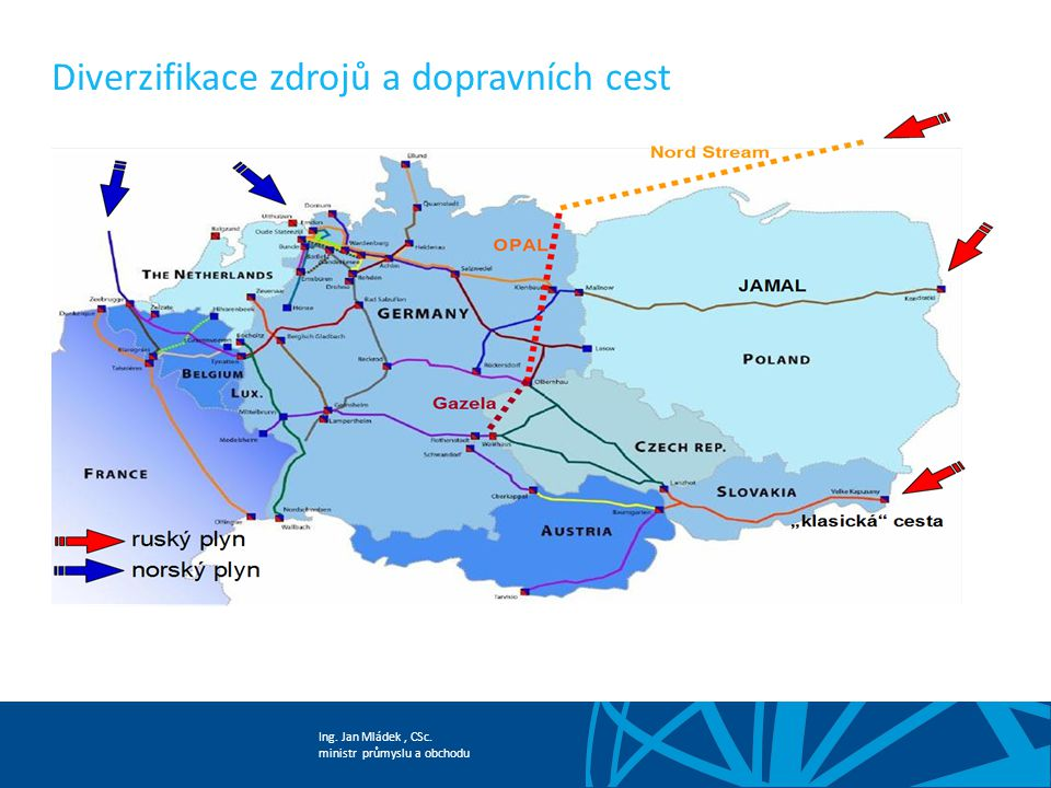 Diverzifikace zdrojů a dopravních cest