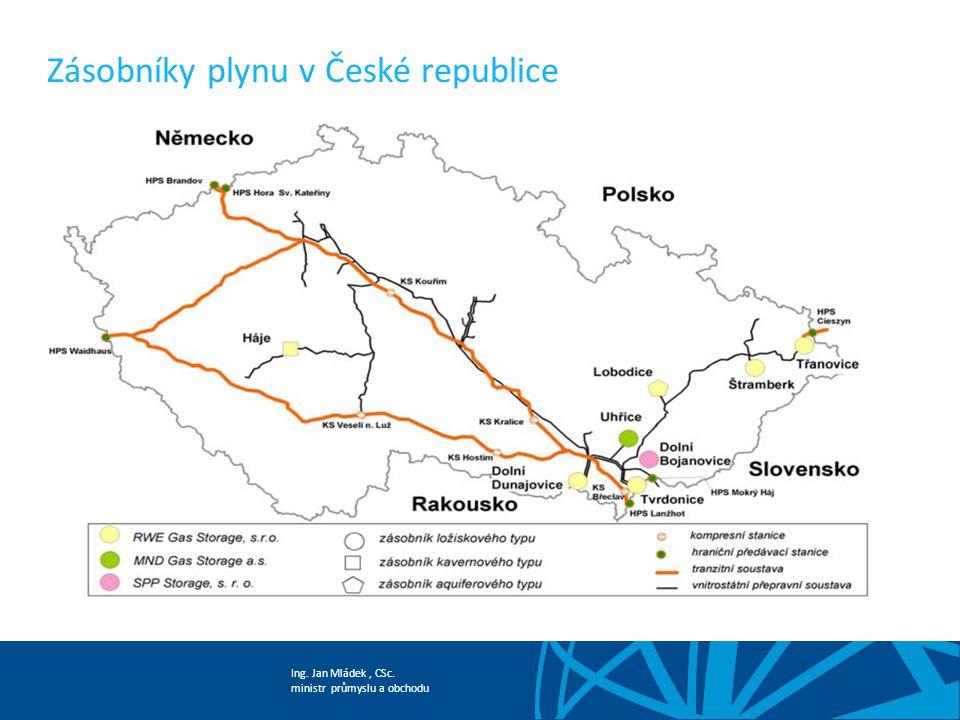 Zásobníky plynu v České republice