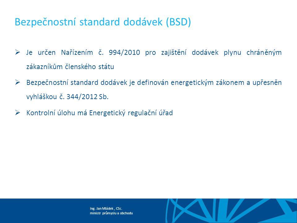 Bezpečnostní standard dodávek (BSD)
