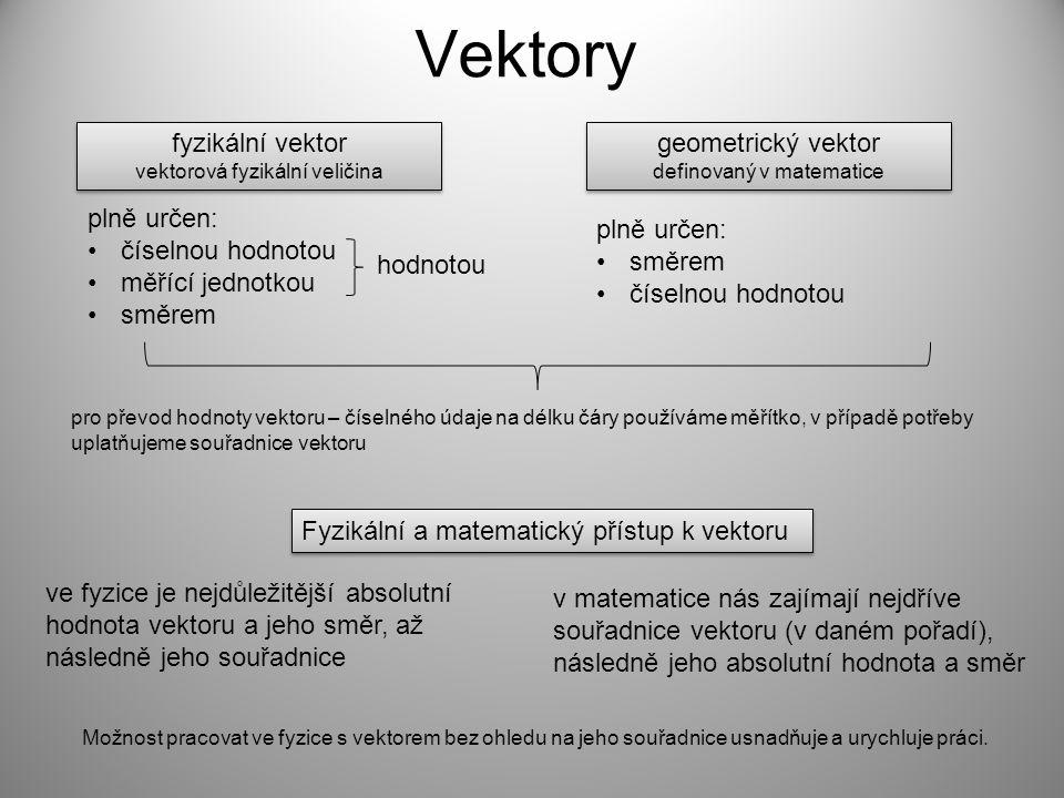 Vektory fyzikální vektor geometrický vektor plně určen: