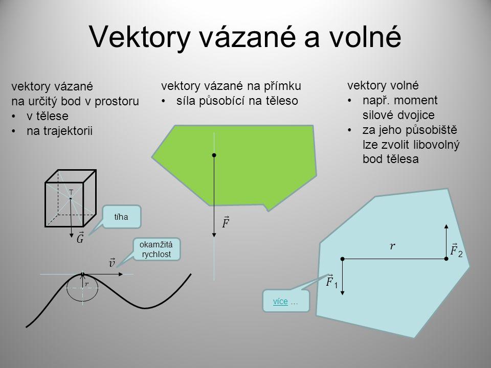 Vektory vázané a volné vektory vázané na určitý bod v prostoru