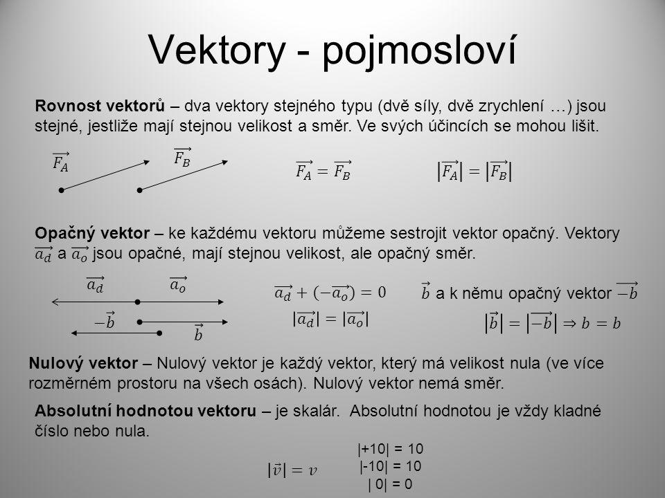 Vektory - pojmosloví